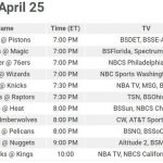 NBA games today: TV schedule, daily fantasy picks, and best bets