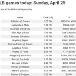 MLB games today: TV schedule, daily fantasy picks, and best bets